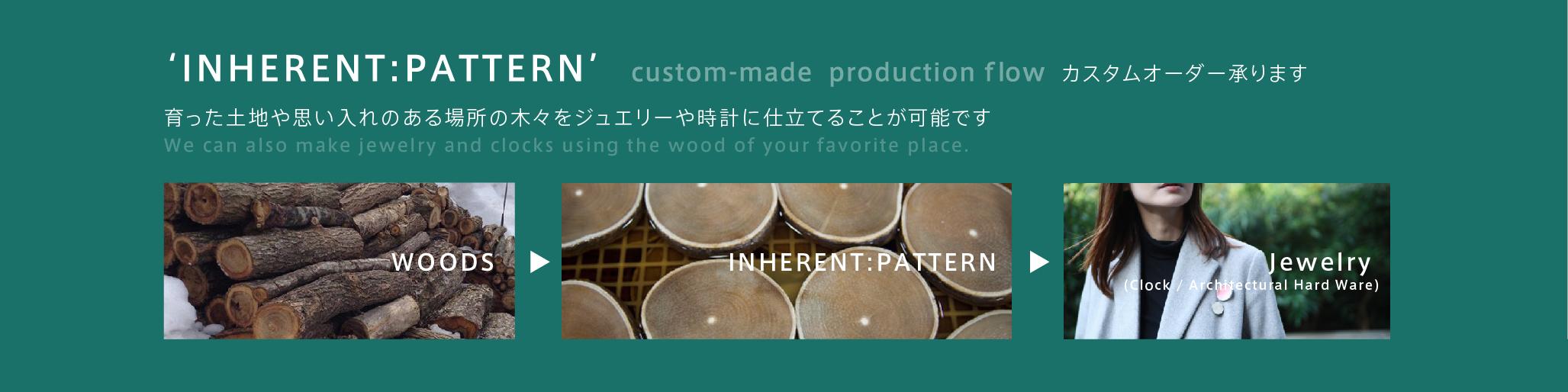 Custom made inherentpattern